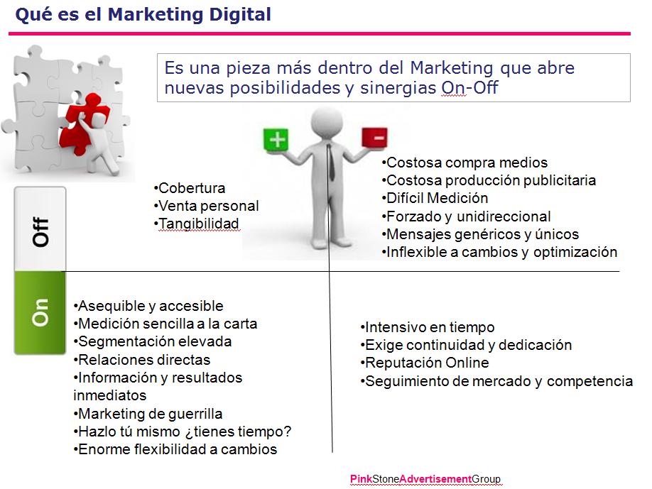 Marketing Low Cost y marketing digital